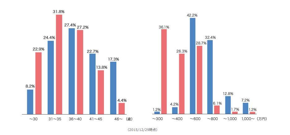 %e4%bc%9a%e5%93%a1%e3%83%87%e3%83%bc%e3%82%bfzu1